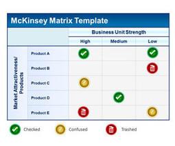 McKinsey Matrix PowerPoint Template Product Profitability | Delfield Scientific | Scoop.it