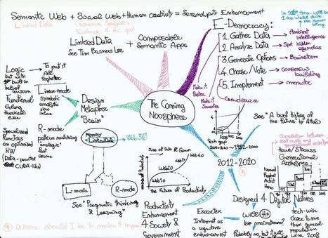 the-coming-noosphere+and+semantic+web.jpg (1158x842 pixels) | Semantic Web (Web 3.0) | Scoop.it