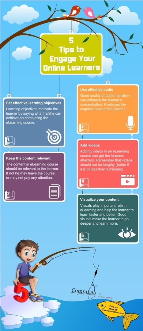 5 Tips to Engage Your Online Learners- An Infographic | Social Media 4 Education | Scoop.it