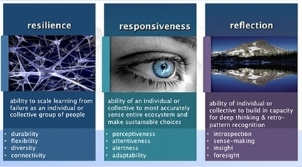 Awareness is not enough! - Jennifer Sertl | Futurable Planet: Answers from a Shifted Paradigm. | Scoop.it