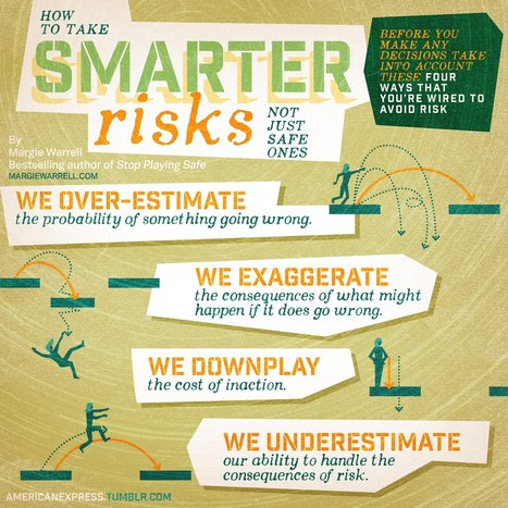 Are You Too Tentative? Four Ways To Take Smarter Risks, Not Just Safe Ones | Life @ Work | Scoop.it