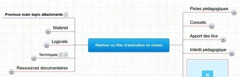 Carte mentale : Réaliser un film d'animation en classe | éducation, classe inversée, Mooc... | Scoop.it