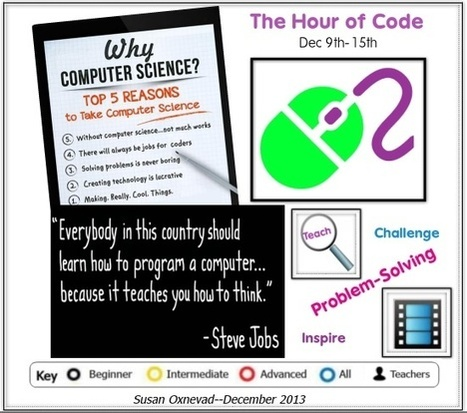 Cool Tools for 21st Century Learners: The Hour of Code - Join the Movement | 21st Century Research and Information Fluency | Scoop.it