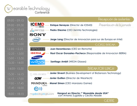 Programa 1st Wearable Technology Conference | HCI & Ux | Scoop.it