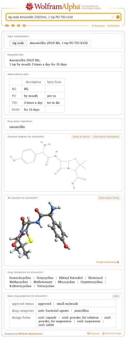 Decoding Medical Prescriptions with Wolfram|Alpha | Salud Publica | Scoop.it