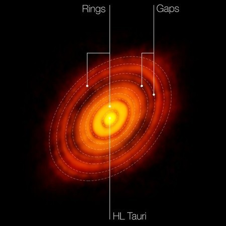 ALMA reveals the best planetary formation ever imaged | Astrobiology | Scoop.it