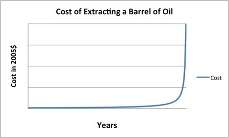 Putting the Real Story of Energy and the Economy Together | Space versus Oil | Scoop.it
