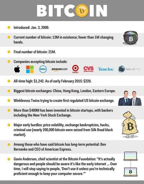 Why bitcoin will be bigger than the internet | Digital Collaboration and the 21st C. | Scoop.it