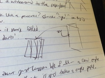 "Augmented Learning through Fashion Design | Connected Learning Research Network | Buffy Hamilton's Unquiet Commonplace ""Book"" 