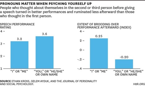 Pronouns Matter when Psyching Yourself Up | Emotional Intelligence Quotient | Scoop.it