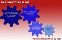 Social Media IOR: El ROI para la Medición de las RedesSociales | Compartiendo, conectando, difundiendo y contribuyendo | Scoop.it