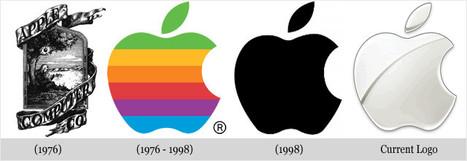 20 Corporate Brand Logo Evolution | zyxxle | Scoop.it