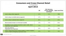 Consumers Think Retailers Need to Improve Their Cross-Channel Integration | Mobile Marketing and Commerce | Scoop.it