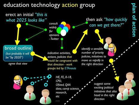 educational technology action group | Bring back UK Design & Technology | Scoop.it