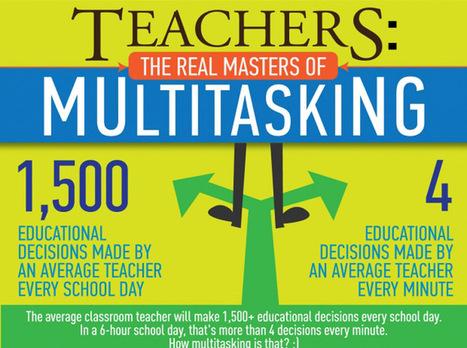 A Teacher Makes 1500 Educational Decisions A Day | Banco de Aulas | Scoop.it
