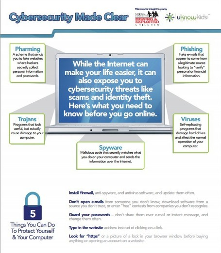 Cybersecurity Summary for Parents | A New Society, a new education! | Scoop.it