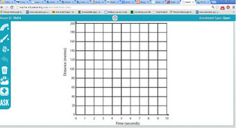 Mr Trussell Maths: Speed Distance Time (Padlet and Infuse Learning)   InfuseLearning   Scoop.it