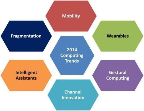 Predictions for 2014: Computing Technologies In The Age Of The Customer | Tech Revolution 3.0 | Scoop.it