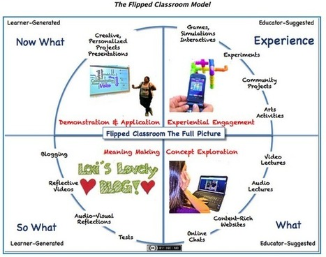 Two Key Advantages of A Flipped Classroom | Moodle and Web 2.0 | Scoop.it