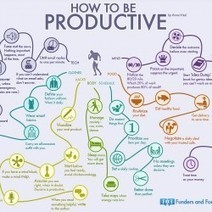 How To Be Productive | Visual.ly | Logopädie | Scoop.it
