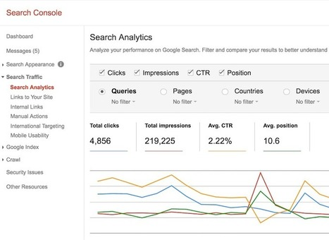 26 best expert-recommended free SEO tools | Webmaster Technology | Scoop.it
