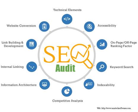 SEO Audit Service, Website SEO Audit