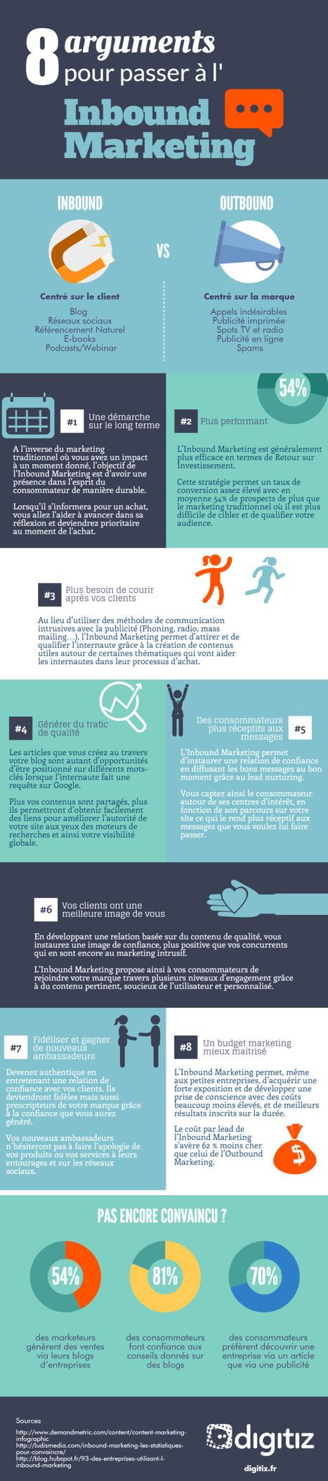 [Infographie] 8 arguments pour vous convaincre de passer à l'Inbound Marketing | ADN Web Marketing | Scoop.it