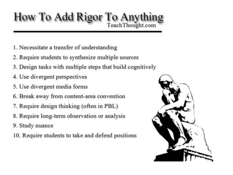 How To Add Rigor To Anything :: Teach Thought :: Terry Heick | Into the Driver's Seat | Scoop.it