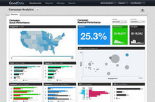 Pictures Make Sense of Big Data - Wall Street Journal | Big Data Daily | Scoop.it