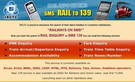 Pnr Status Check Online - IRCTC PNR Status - Railway PNR Enquiry | | how can watch BIGG BOSS 7 LIVE ONLINE STREAMING | Scoop.it