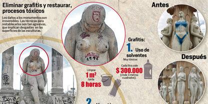 Los daños de los monumentos son irreversibles | Bogotá Cultural | Scoop.it