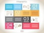 Infographie : les bonnes pratiques ! | La veille de generation en action sur la communication et le web 2.0 | Scoop.it