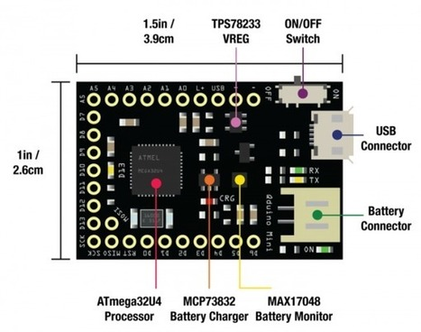 Qduino Mini: Arduino Compatible + Battery Charger & Monitor   Raspberry Pi   Scoop.it