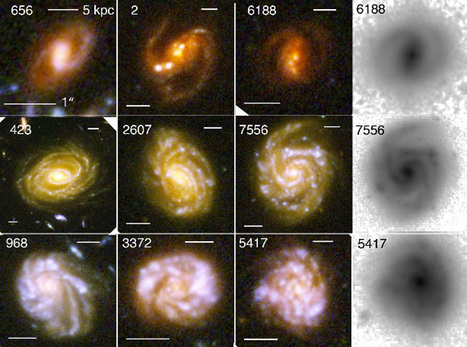 When Did Galaxies Get Their Spirals? Approximately 3.7 Billion Years After the Big Bang | Amazing Science | Scoop.it