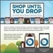 Infographie : Les achats en ligne ont lieu majoritairement depuis le lieu de travail | DediServices : Solution e-Commerce | Scoop.it