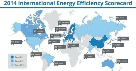 US Lags Behind on Energy Efficiency, Study Shows | Sustain Our Earth | Scoop.it