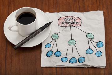 The Reciprocity Rule | Leadership Communication | Scoop.it