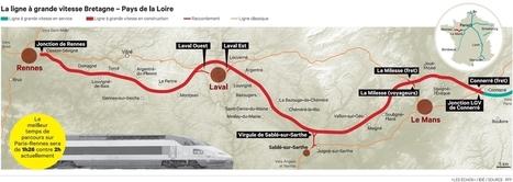 Les travaux du TGV breton démarrent | bretagnequimperle | Scoop.it