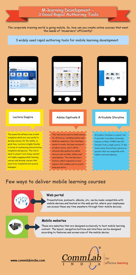 3 Good Rapid Authoring Tools for M-learning Development – An Infographic | Edtech PK-12 | Scoop.it