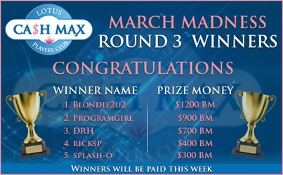 Congrats to the winners of ROUND 3 | Lotus Group of Online Casinos | Scoop.it