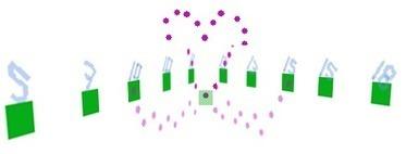 interquartile_range_splitting_median_Q2.png (439x167 pixels) | Innovation - Statistical Design | Scoop.it