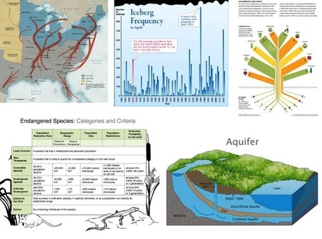 The Geography and Literacy Connection | Horn APHuG | Scoop.it