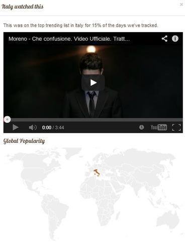 I video più visti su YouTube e le affinità tra i popoli   Vincos Blog   Socially   Scoop.it