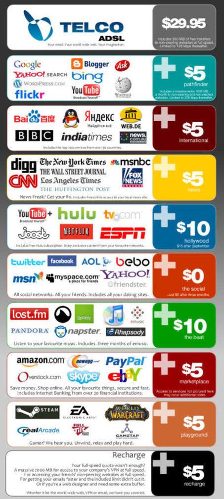 Importante manifestation en ligne pour défendre la neutralité du Net   Going social   Scoop.it