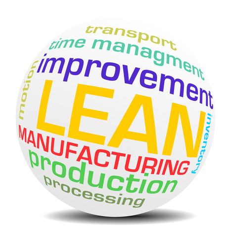 Lean Initiatives: Understanding at a High Level & Benefits of 5S | Changing face of Retail | Scoop.it