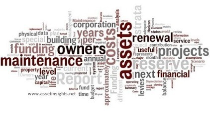 Word cloud from a Reserve Study | Maintenance Optimization & Capital Planning Strategies | Scoop.it