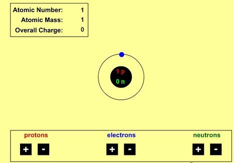 atomBuilder   Física e Química10   Scoop.it