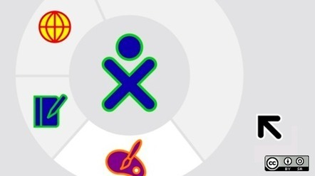 Four Linux distros for kids - opensource.com   linux   Scoop.it