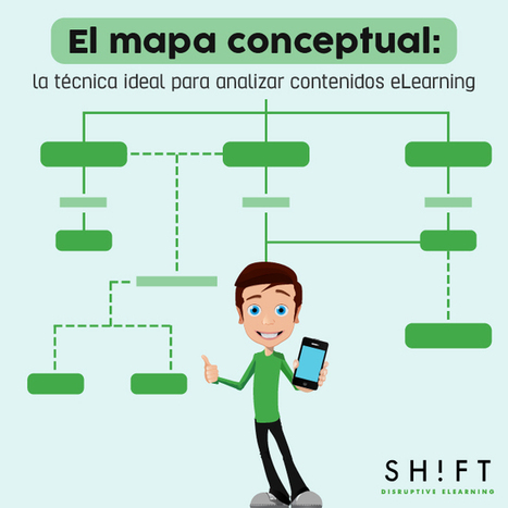 El mapa conceptual: la técnica ideal para analizar contenidos eLearning | Create, Innovate & Evaluate in Higher Education | Scoop.it