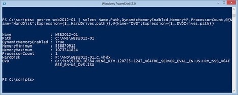 Create a Hyper-V VM from a Template | Hyper-V digest | Scoop.it